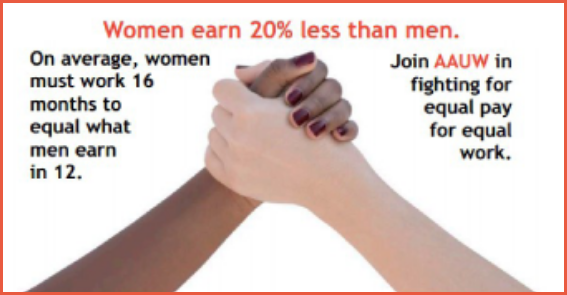 Equal Pay Day - Arm Wrestling Graphic w Stats
